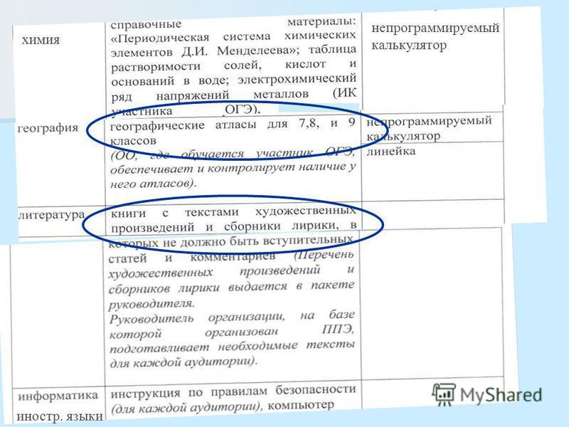 химия непрограммируемый калькулятор иностр. языки