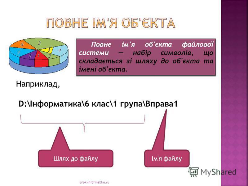 urok-informatiku.ru Повне ім'я об'єкта файлової системи набір символів, що складається зі шляху до об'єкта та імені об'єкта. Наприклад, D:\Інформатика\6 клас\1 група\Вправа1 Шлях до файлу Ім'я файлу