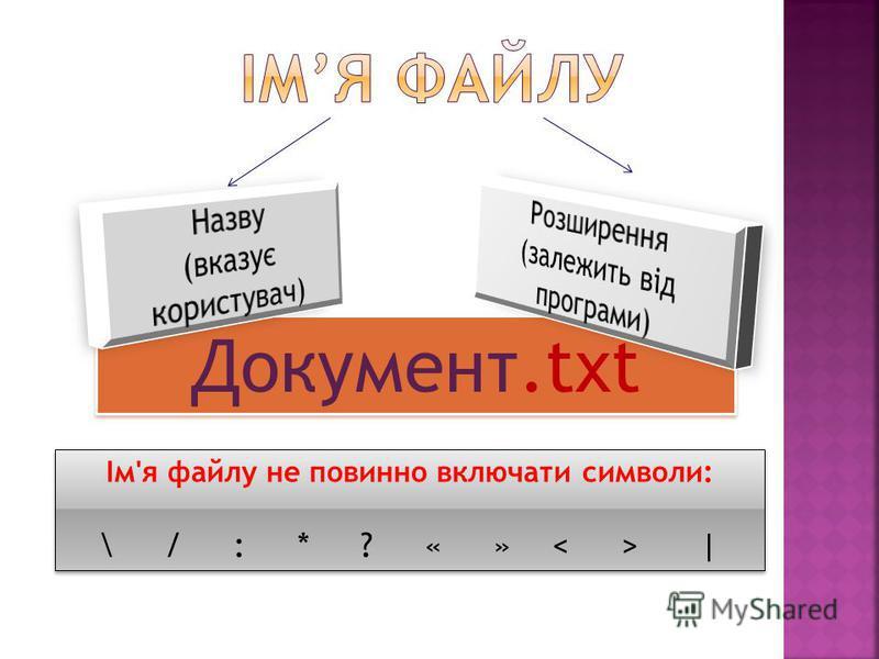 Документ.txt Ім'я файлу не повинно включати символи: \ / : * ? « » | Ім'я файлу не повинно включати символи: \ / : * ? « » |