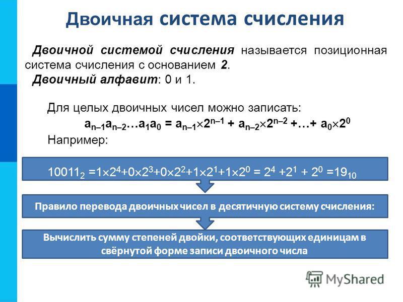 Двоичная система счисления Двоичной системой счисления называется позиционная система счисления с основанием 2. Двоичный алфавит: 0 и 1. Для целых двоичных чисел можно записать: a n–1 a n–2 …a 1 a 0 = a n–1 2 n–1 + a n–2 2 n–2 +…+ a 0 2 0 Например: 1
