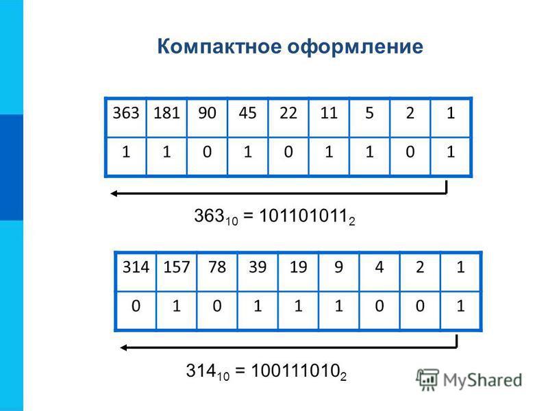 36318190452211521 110101101 363 10 = 101101011 2 3141577839199421 010111001 314 10 = 100111010 2 Компактное оформление