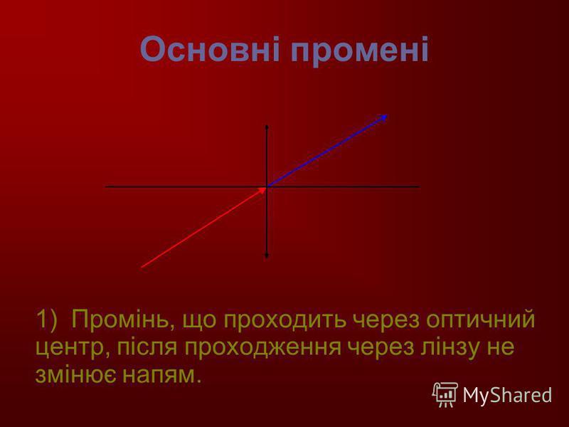 Основні промені 1) Промінь, що проходить через оптичний центр, після проходження через лінзу не змінює напям.