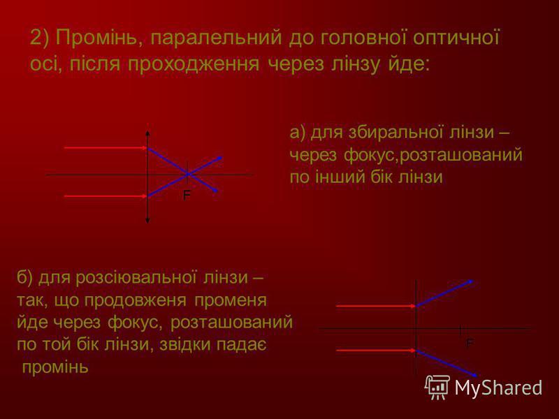 2) Промінь, паралельний до головної оптичної осі, після проходження через лінзу йде: а) для збиральної лінзи – через фокус,розташований по інший бік лінзи б) для розсіювальної лінзи – так, що продовженя променя йде через фокус, розташований по той бі