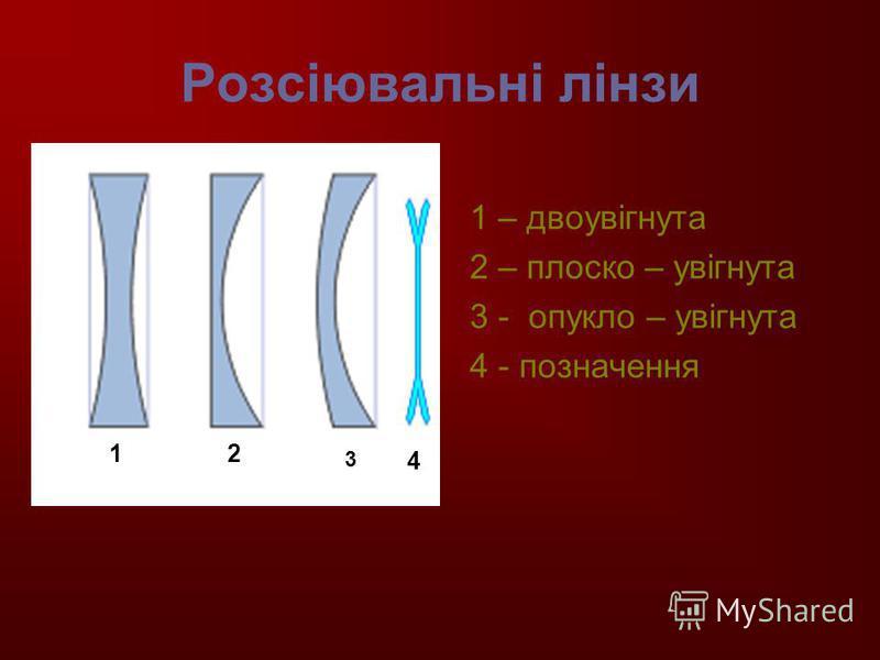 Розсіювальні лінзи 1 – двоувігнута 2 – плоско – увігнута 3 - опукло – увігнута 4 - позначення 12 3 4