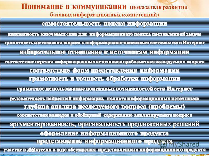 Понимание в коммуникации (показатели развития базовых информационных компетенций) 19