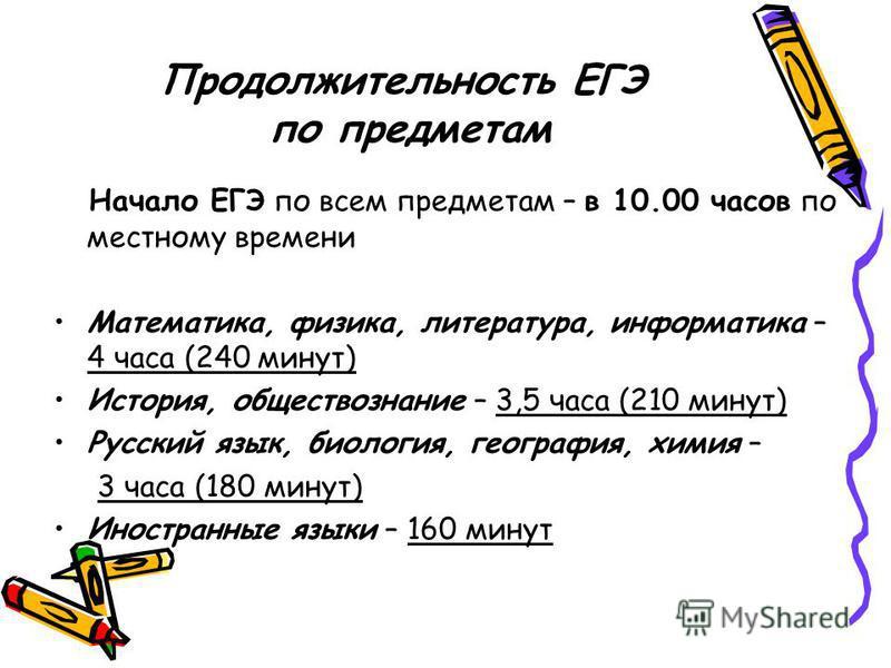 Продолжительность ЕГЭ по предметам Начало ЕГЭ по всем предметам – в 10.00 часов по местному времени Математика, физика, литература, информатика – 4 часа (240 минут) История, обществознание – 3,5 часа (210 минут) Русский язык, биология, география, хим