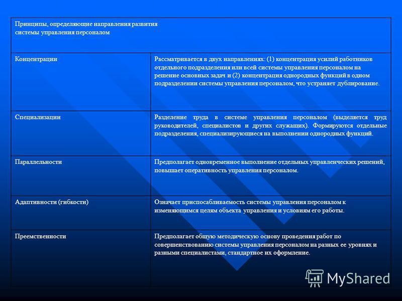 Принципы, определяющие направления развития системы управления персоналом Концентрации Рассматривается в двух направлениях: (1) концентрация усилий работников отдельного подразделения или всей системы управления персоналом на решение основных задач и