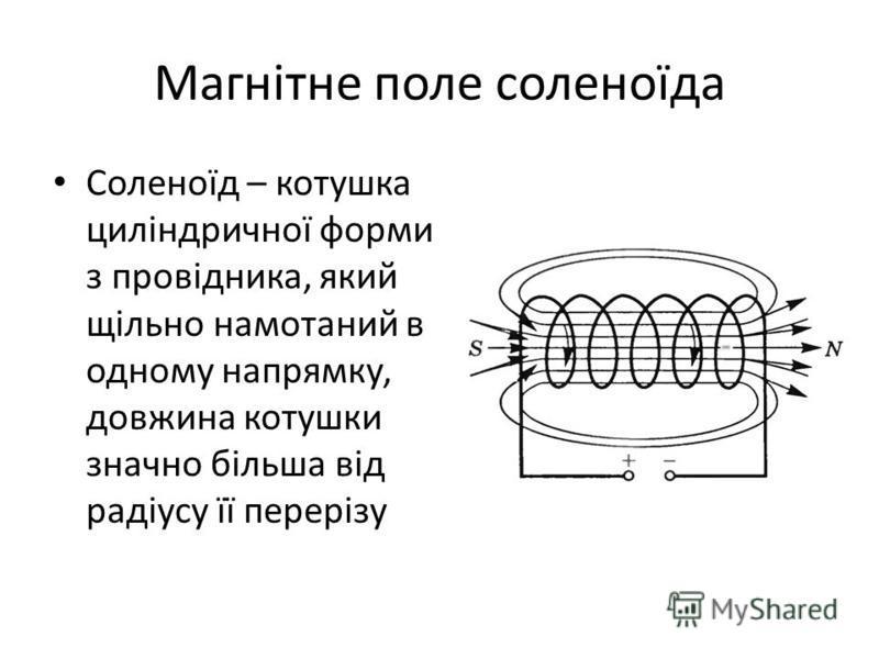 Магнітне поле соленоїда Соленоїд – котушка циліндричної форми з провідника, який щільно намотаний в одному напрямку, довжина котушки значно більша від радіусу її перерізу