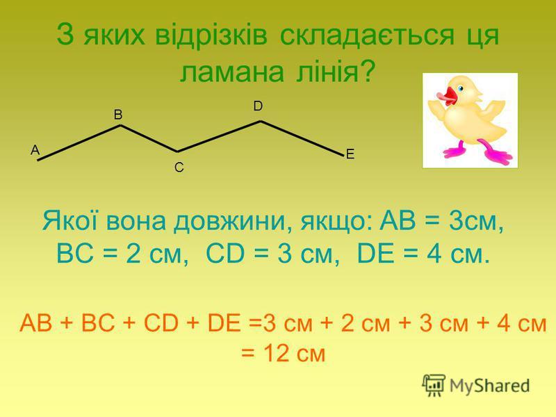 З яких відрізків складається ця ламана лінія? А В C D E Якої вона довжини, якщо: AB = 3см, BC = 2 см, CD = 3 см, DE = 4 см. AB + BC + CD + DE =3 см + 2 см + 3 см + 4 см = 12 см