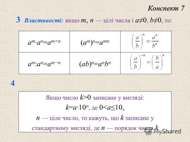 a m ·a n =a m+n (a m ) n =a mn a m :a n =a mn (ab)n=anbn(ab)n=anbn 3 Властивостi: якщо m, n цiлi числа i a0, b0, то: Конспект 7 Якщо число k>0 записане у виглядi: k=a·10 n, де 0<a10, n цiле число, то кажуть, що k записане у стандартному виглядi, де n