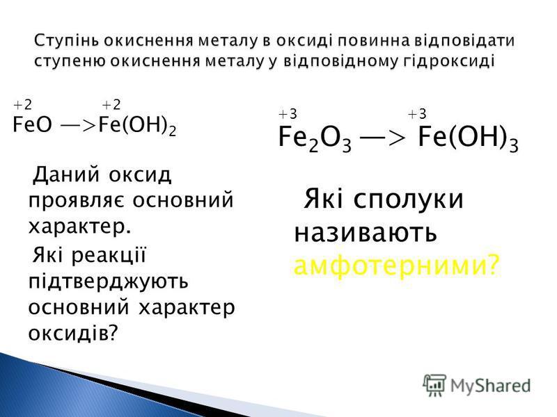 +2 FeO >Fe(OH) 2 Даний оксид проявляє основний характер. Які реакції підтверджують основний характер оксидів? +3 Fe 2 O 3 > Fe(OH) 3 Які сполуки називають амфотерними?