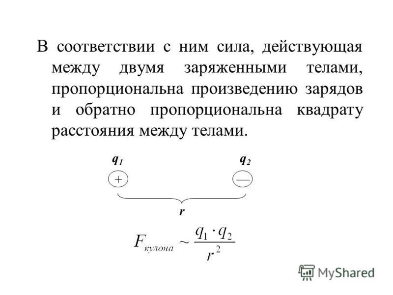 В соответствии с ним сила, действующая между двумя заряженными телами, ппропорциональна произведению зарядов и обратно ппропорциональна квадрату расстояния между телами. + r q1q1 q2q2