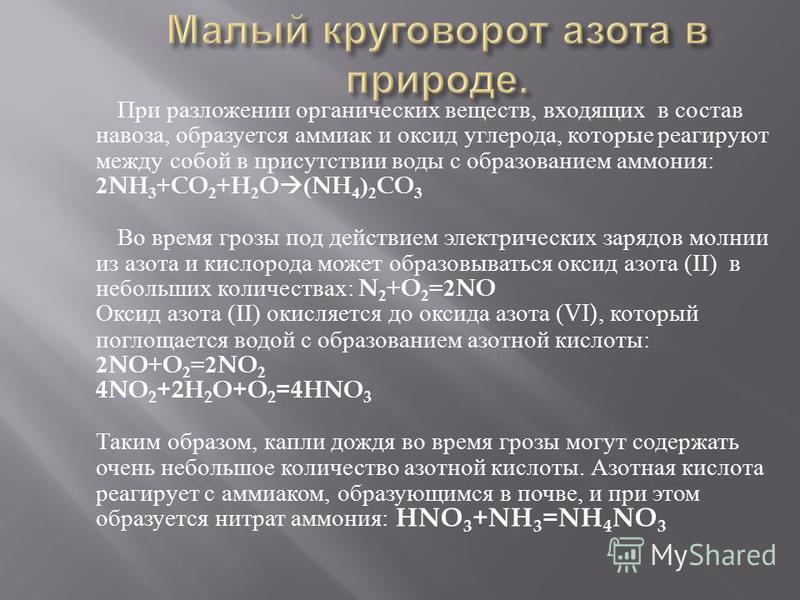 При разложении органических веществ, входящих в состав навоза, образуется аммиак и оксид углерода, которые реагируют между собой в присутствии воды с образованием аммония : 2NH 3 +CO 2 +H 2 O (NH 4 ) 2 CO 3 Во время грозы под действием электрических