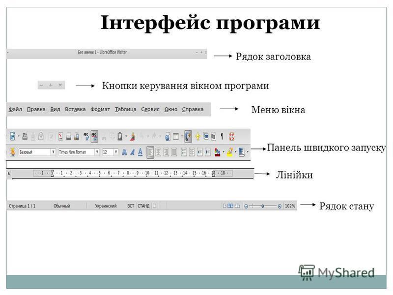 Інтерфейс програми Рядок заголовка Кнопки керування вікном програми Панель швидкого запуску Меню вікна Лінійки Рядок стану