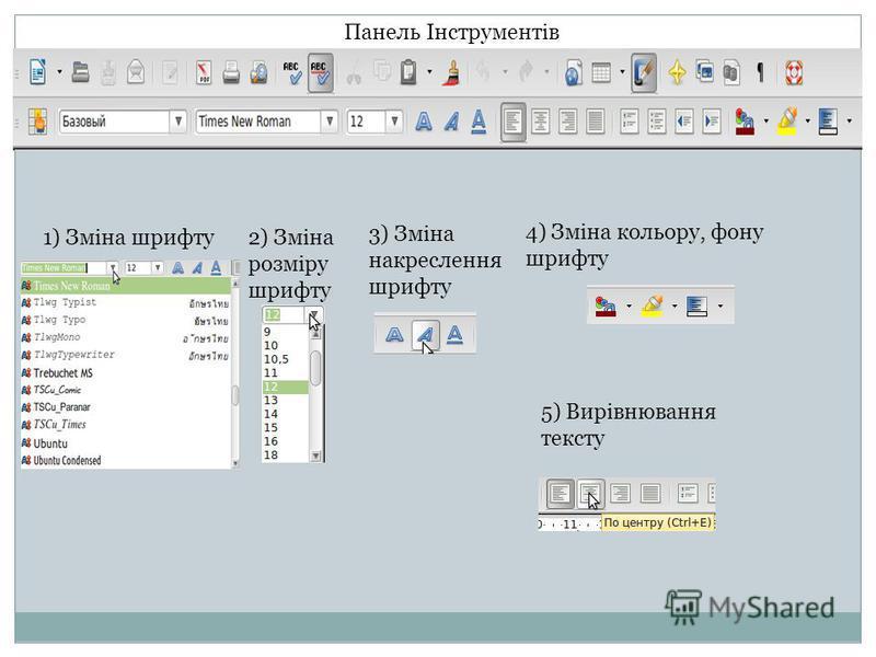 Панель Інструментів 1) Зміна шрифту2) Зміна розміру шрифту 3) Зміна накреслення шрифту 4) Зміна кольору, фону шрифту 5) Вирівнювання тексту