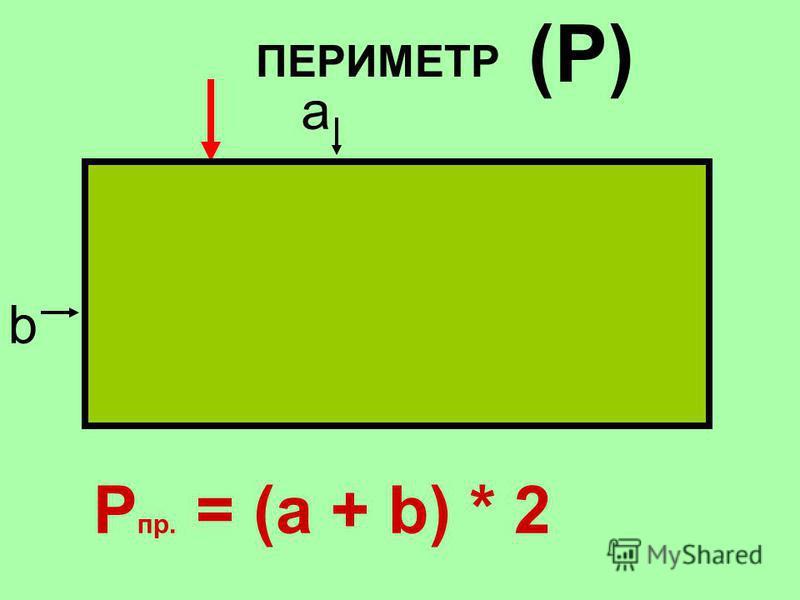 (Р) Р пр. = (а + b) * 2 ПЕРИМЕТР a b