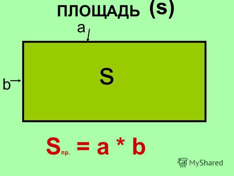 ПЛОЩАДЬ (s) s S пр. = а * b b a