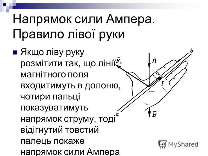 Напрямок сили Ампера. Правило лівої руки Якщо ліву руку розмітити так, що лінії магнітного поля входитимуть в долоню, чотири пальці показуватимуть напрямок струму, тоді відігнутий товстий палець покаже напрямок сили Ампера