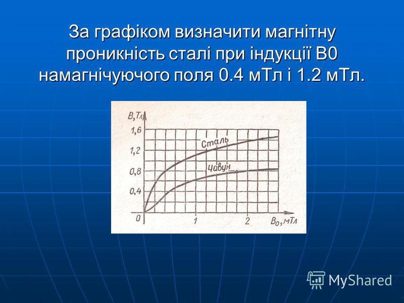 За графіком визначити магнітну проникність сталі при індукції B0 намагнічуючого поля 0.4 мТл і 1.2 мТл.