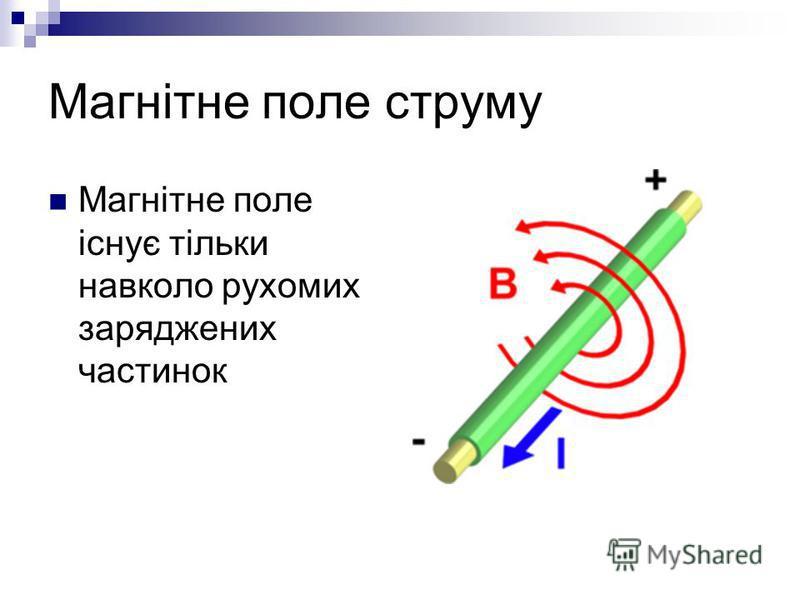 Магнітне поле струму Магнітне поле існує тільки навколо рухомих заряджених частинок