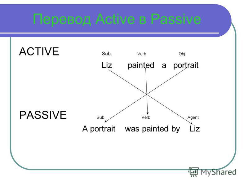 Перевод Active в Passive ACTIVE Sub. Verb Obj. Liz painted a portrait PASSIVE Sub. Verb Agent A portrait was painted by Liz