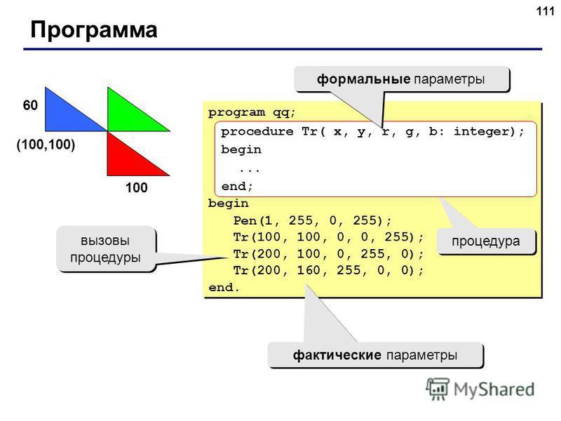 111 Программа program qq; begin Pen(1, 255, 0, 255); Tr(100, 100, 0, 0, 255); Tr(200, 100, 0, 255, 0); Tr(200, 160, 255, 0, 0); end. program qq; begin Pen(1, 255, 0, 255); Tr(100, 100, 0, 0, 255); Tr(200, 100, 0, 255, 0); Tr(200, 160, 255, 0, 0); end