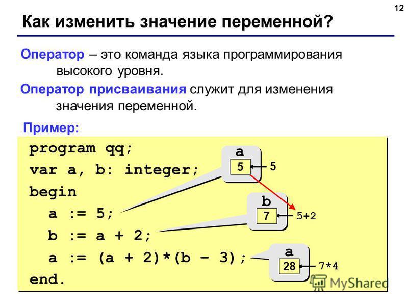 12 Как изменить значение переменной? Оператор – это команда языка программирования высокого уровня. Оператор присваивания служит для изменения значения переменной. program qq; var a, b: integer; begin a := 5; b := a + 2; a := (a + 2)*(b – 3); end. pr