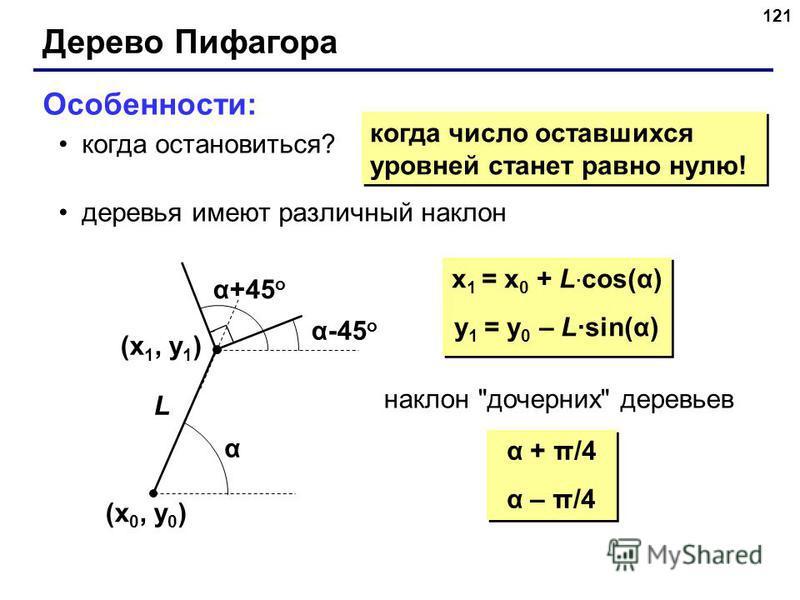 121 Дерево Пифагора Особенности: когда остановиться? деревья имеют различный наклон когда число оставшихся уровней станет равно нулю! (x 1, y 1 ) (x 0, y 0 ) α α+45 o α-45 o L x 1 = x 0 + L · cos(α) y 1 = y 0 – L·sin(α) x 1 = x 0 + L · cos(α) y 1 = y