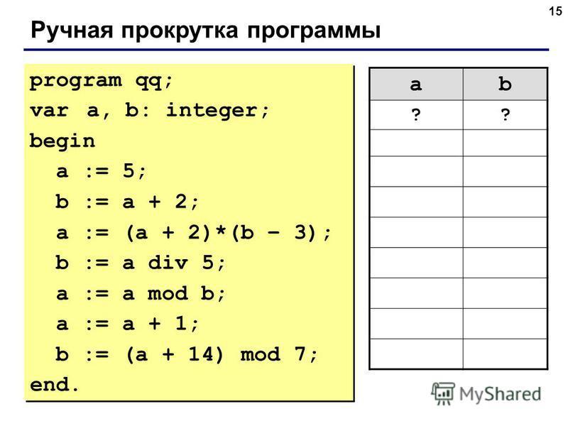 15 Ручная прокрутка программы program qq; var a, b: integer; begin a := 5; b := a + 2; a := (a + 2)*(b – 3); b := a div 5; a := a mod b; a := a + 1; b := (a + 14) mod 7; end. program qq; var a, b: integer; begin a := 5; b := a + 2; a := (a + 2)*(b –