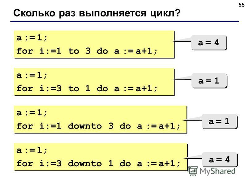 55 Сколько раз выполняется цикл? a := 1; for i:=1 to 3 do a := a+1; a := 1; for i:=1 to 3 do a := a+1; a = 4a = 4 a = 4a = 4 a := 1; for i:=3 to 1 do a := a+1; a := 1; for i:=3 to 1 do a := a+1; a = 1a = 1 a = 1a = 1 a := 1; for i:=1 downto 3 do a :=