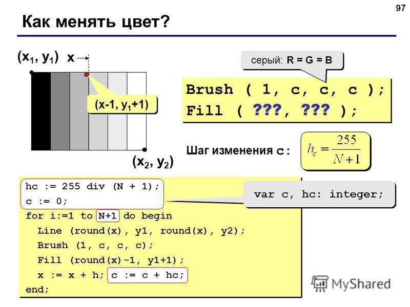 97 Как менять цвет? (x 1, y 1 ) (x 2, y 2 ) Brush ( 1, c, c, c ); Fill ( ???, ??? ); Brush ( 1, c, c, c ); Fill ( ???, ??? ); серый: R = G = B Шаг изменения c: x (x-1, y 1 +1) var c, hc: integer; hc := 255 div (N + 1); c := 0; for i:=1 to N+1 do begi