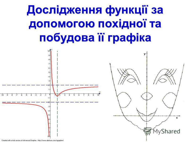 Дослідження функції за допомогою похідної та побудова її графіка