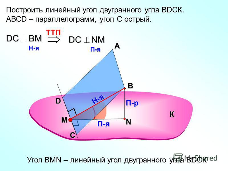 Построить линейный угол двугранного угла ВDСК. АВСD – параллелограмм, угол С острый. А В П-р П-я TTП DС ВM H-я H-я DС NM П-я П-я Угол ВMN – линейный угол двугранного угла ВDСК К С D N Н-я M