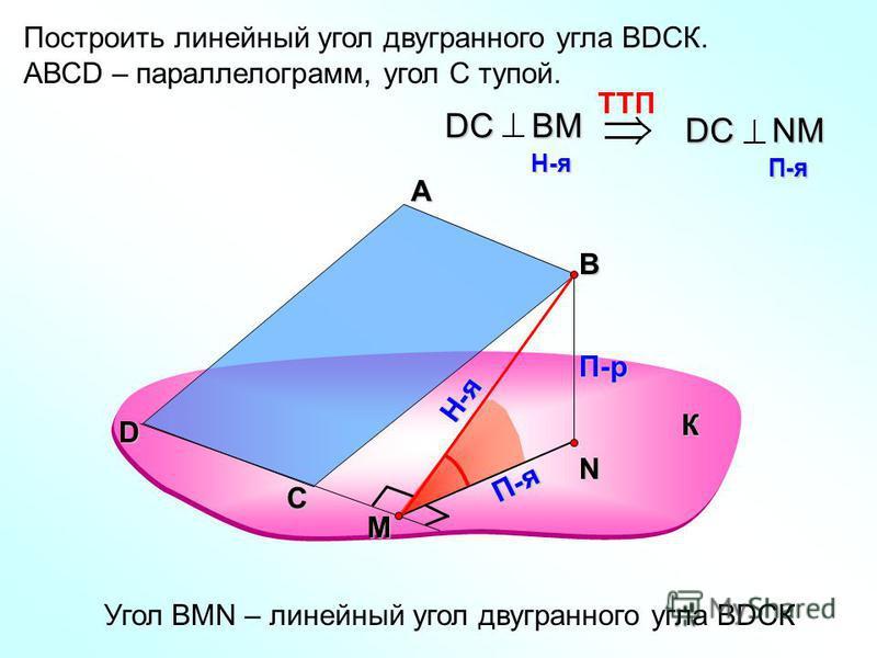 Построить линейный угол двугранного угла ВDСК. АВСD – параллелограмм, угол С тупой. А В П-р П-я TTП DС ВM H-я H-я DС NM П-я П-я Угол ВMN – линейный угол двугранного угла ВDСК К С D Н-я M N