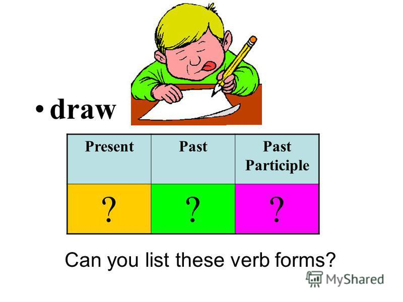 draw Can you list these verb forms? PresentPastPast Participle ???