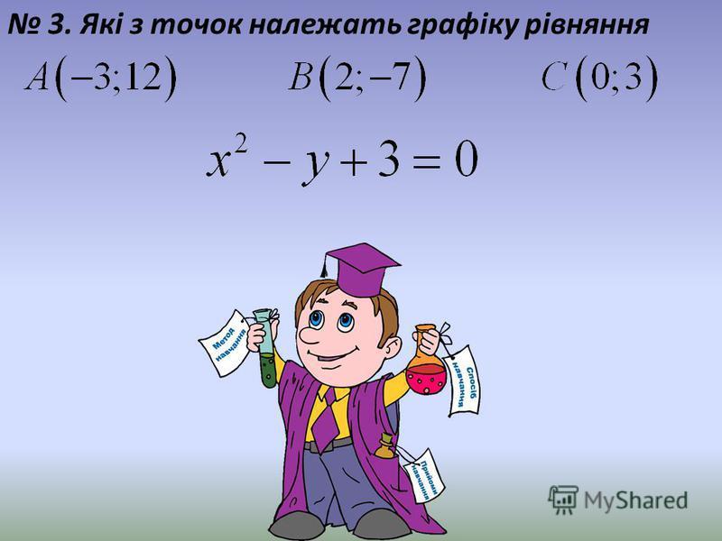3. Які з точок належать графіку рівняння