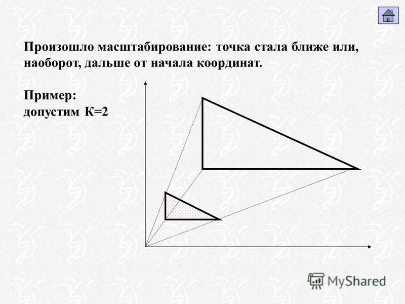 Произошло масштабирование: точка стала ближе или, наоборот, дальше от начала координат. Пример: допустим К=2