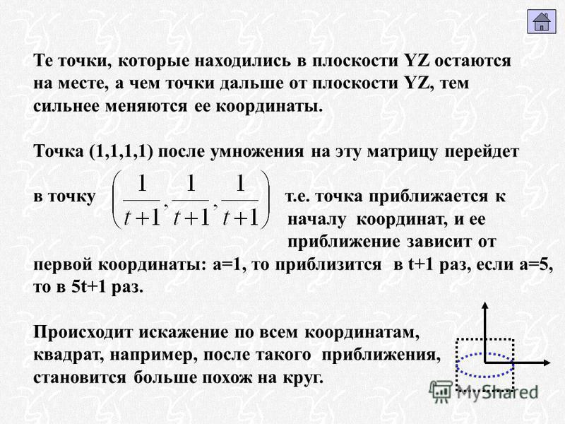 Те точки, которые находились в плоскости YZ остаются на месте, а чем точки дальше от плоскости YZ, тем сильнее меняются ее координаты. Точка (1,1,1,1) после умножения на эту матрицу перейдет в точку т.е. точка приближается к началу координат, и ее пр