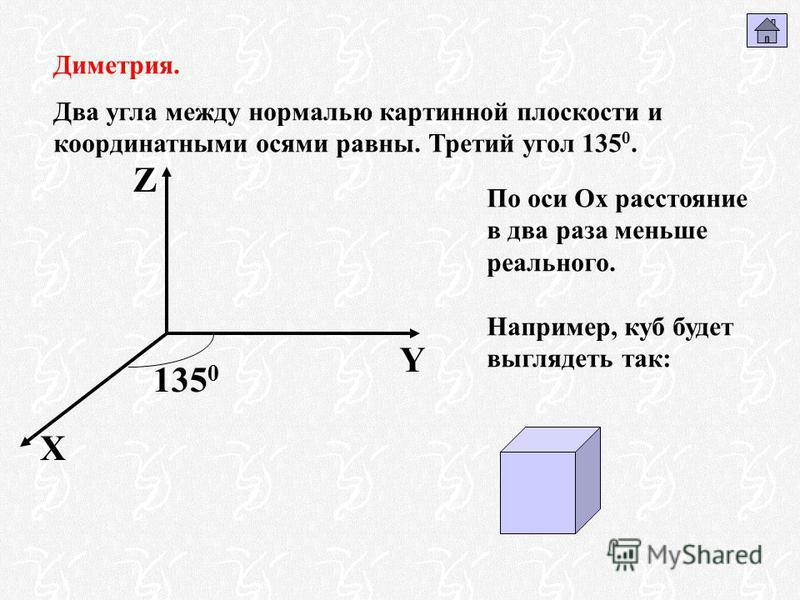 Диметрия. Два угла между нормалью картинной плоскости и координатными осями равны. Третий угол 135 0. X Y Z 135 0 По оси Ох расстояние в два раза меньше реального. Например, куб будет выглядеть так: