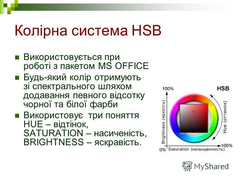Колірна система HSB Використовується при роботі з пакетом MS OFFICE Будь-який колір отримують зі спектрального шляхом додавання певного відсотку чорної та білої фарби Використовує три поняття HUE – відтінок, SATURATION – насиченість, BRIGHTNESS – яск