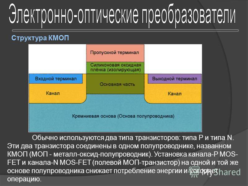 Структура КМОП Обычно используются два типа транзисторов: типа P и типа N. Эти два транзистора соединены в одном полупроводнике, названном КМОП (МОП - металл-оксид-полупроводник). Установка канала-Р MOS- FET и канала-N MOS-FET (полевой МОП-транзистор