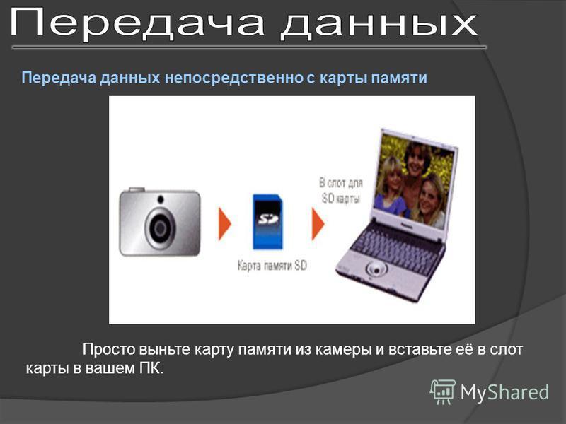 Передача данных непосредственно с карты памяти Просто выньте карту памяти из камеры и вставьте её в слот карты в вашем ПК.