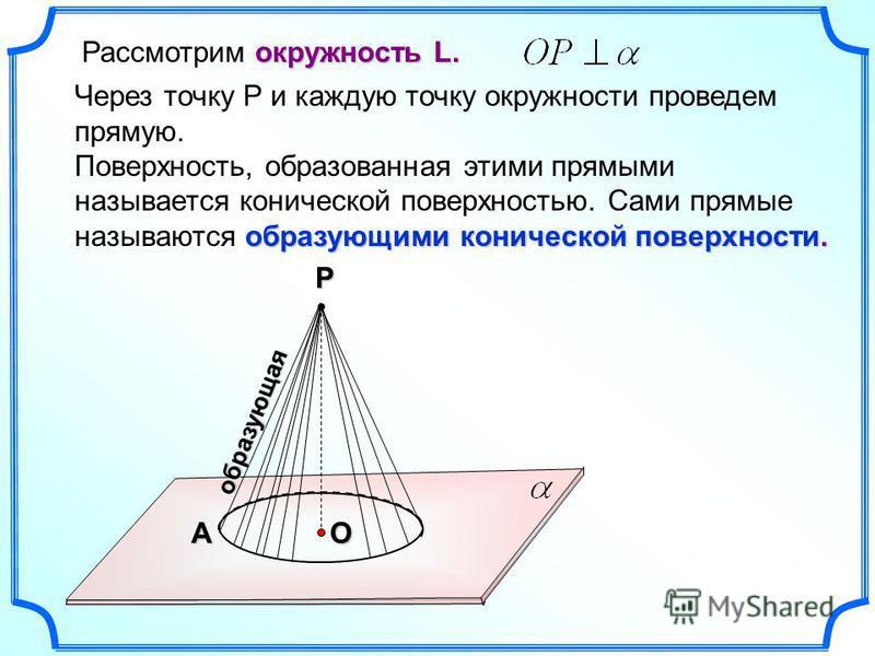окружность L. Рассмотрим окружность L. Через точку Р и каждую точку окружности проведем прямую. Поверхность, образованная этими прямыми образующими конической поверхности. называется конической поверхностью. Сами прямые называются образующими коничес