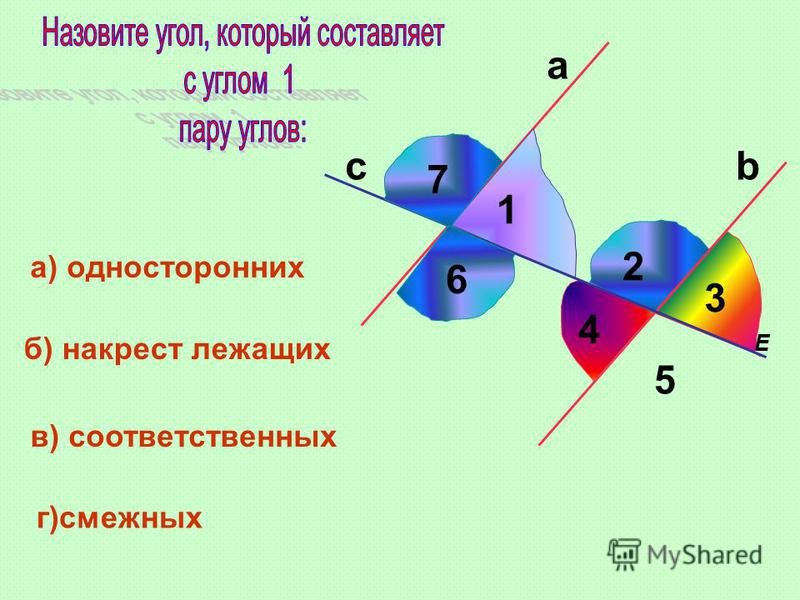 а 4 E 5 1 с а) односторонних b б) накрест лежащих в) соответственных 3 2 г)смежных 6 7
