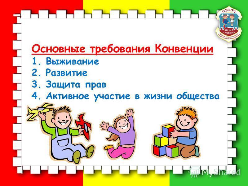 Основные требования Конвенции 1. Выживание 2. Развитие 3. Защита прав 4. Активное участие в жизни общества
