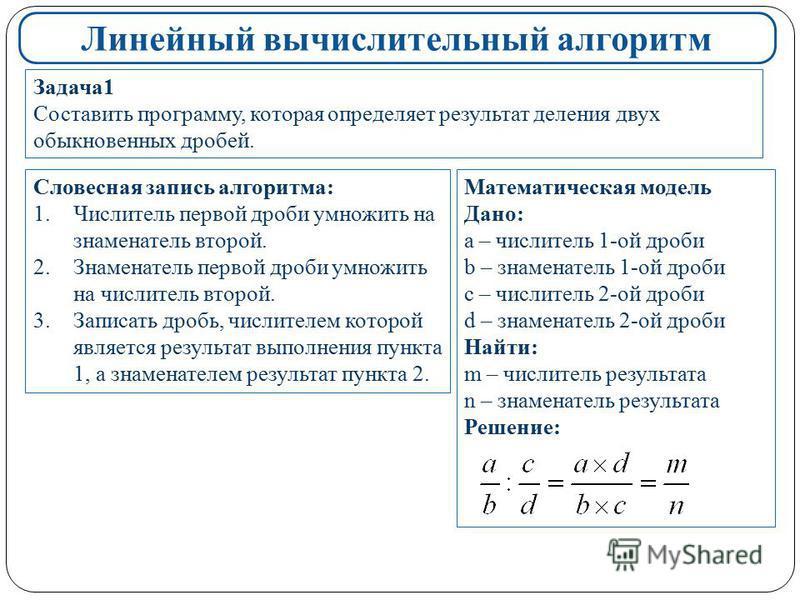 Линейный вычислительный алгоритм Задача 1 Составить программу, которая определяет результат деления двух обыкновенных дробей. Математическая модель Дано: a – числитель 1-ой дроби b – знаменатель 1-ой дроби c – числитель 2-ой дроби d – знаменатель 2-о