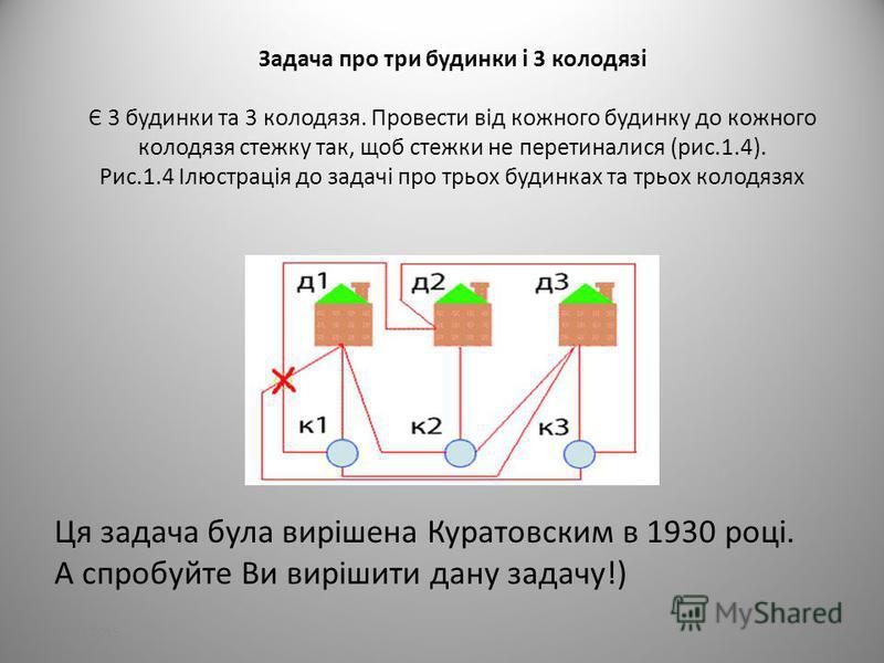 Задача про три будинки і 3 колодязі Є 3 будинки та 3 колодязя. Провести від кожного будинку до кожного колодязя стежку так, щоб стежки не перетиналися (рис.1.4). Рис.1.4 Ілюстрація до задачі про трьох будинках та трьох колодязях Ця задача була виріше