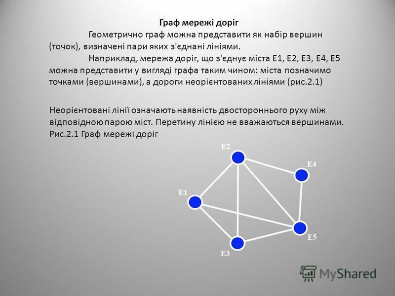 Граф мережі доріг Геометрично граф можна представити як набір вершин (точок), визначені пари яких з'єднані лініями. Наприклад, мережа доріг, що з'єднує міста Е1, Е2, Е3, Е4, Е5 можна представити у вигляді графа таким чином: міста позначимо точками (в