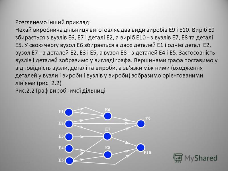 Розглянемо інший приклад: Нехай виробнича дільниця виготовляє два види виробів Е9 і Е10. Виріб Е9 збирається з вузлів Е6, Е7 і деталі Е2, а виріб Е10 - з вузлів Е7, Е8 та деталі Е5. У свою чергу вузол Е6 збирається з двох деталей Е1 і однієї деталі Е