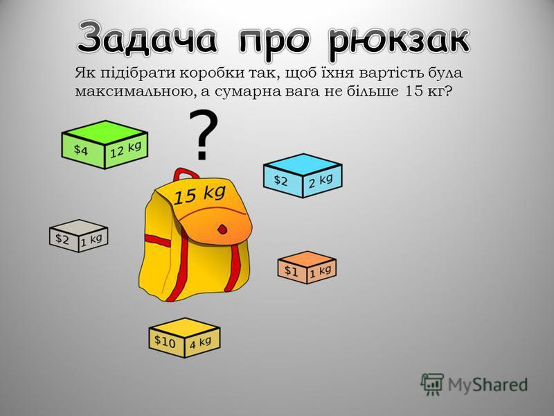 Як підібрати коробки так, щоб їхня вартість була максимальною, а сумарна вага не більше 15 кг?